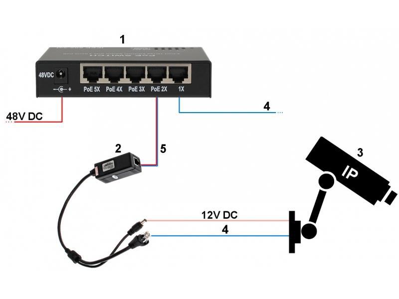 EL-IP C202 - Kamery kopułkowe